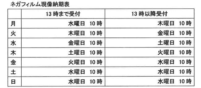 ネガフィルム現像納期表.jpg