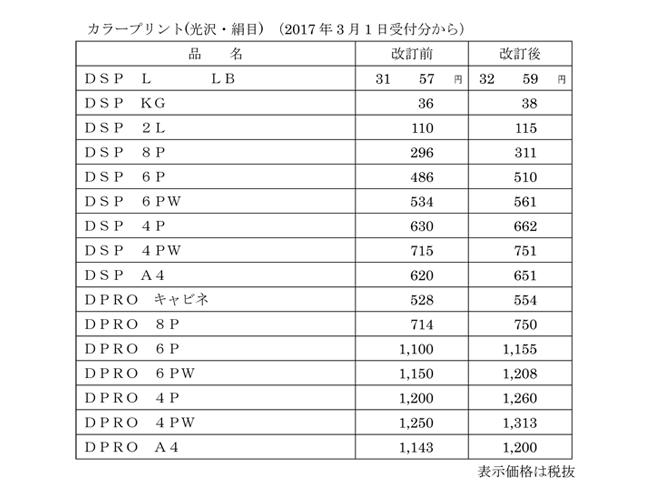 価格改定表03.png