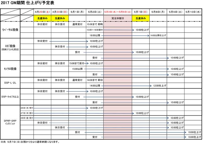 2017gw_nouki.jpg