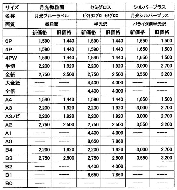 shinnkakaku2.jpg